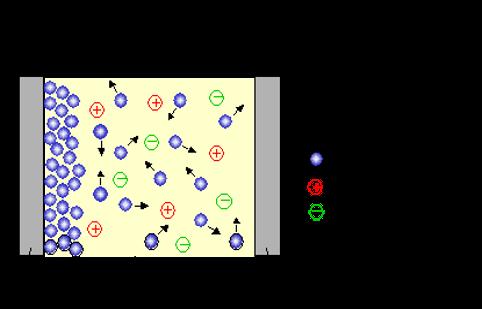Coating Methoden Voor Metalen Oppervlakken