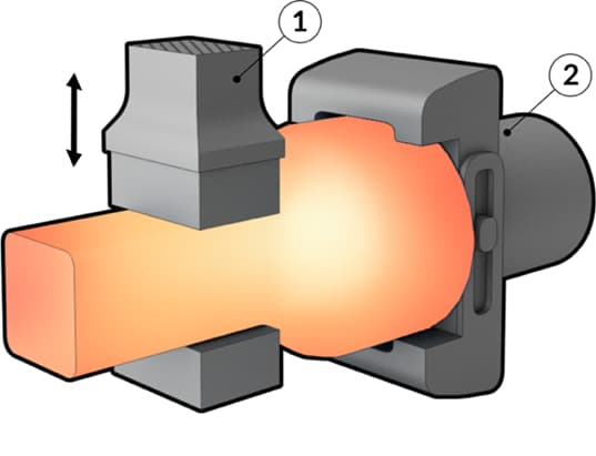 types of forging-open die forging schematic visualizing
