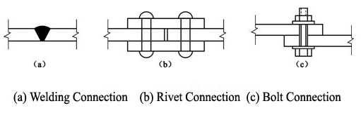 Fig. Fastening methods for structural steels. Steel Building Structure Connection, Metal Structure-Havit Steel. (2021).