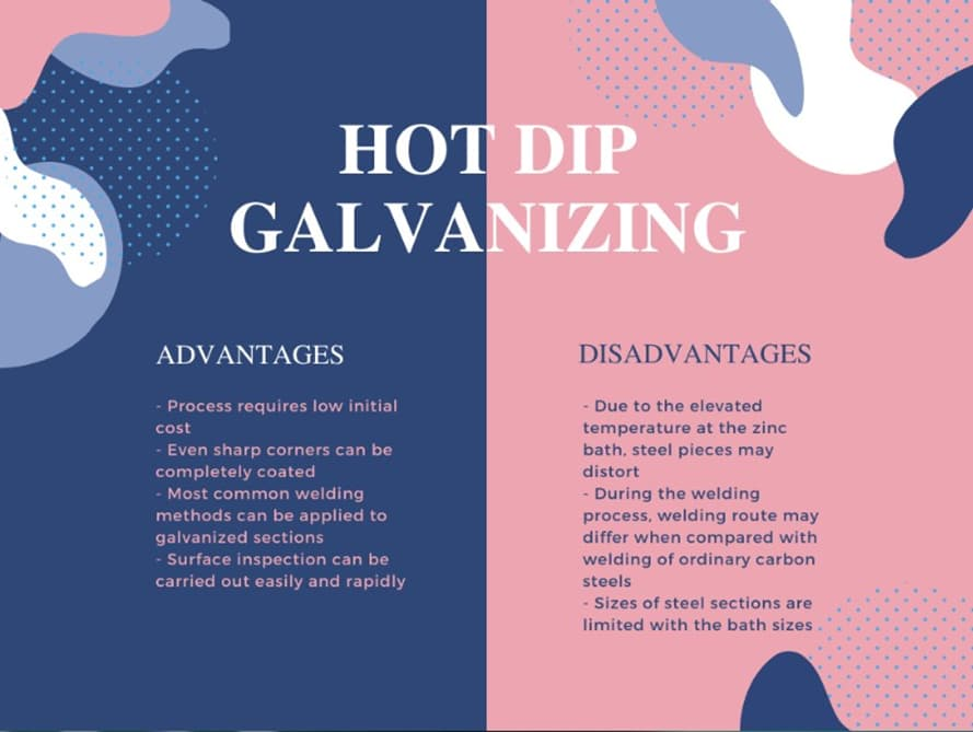 Hot Dip Galvanizing Advantages and Disadvantages