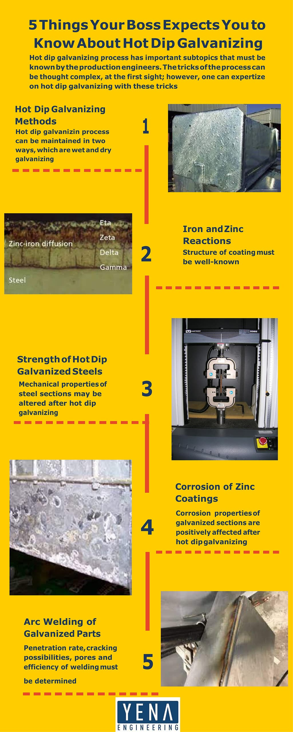 5 Things Your Boss Expects You to Know About Hot Dip Galvanizing