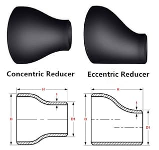 Manufacturing Methods of Tee and Reducers - Two different types of reducers